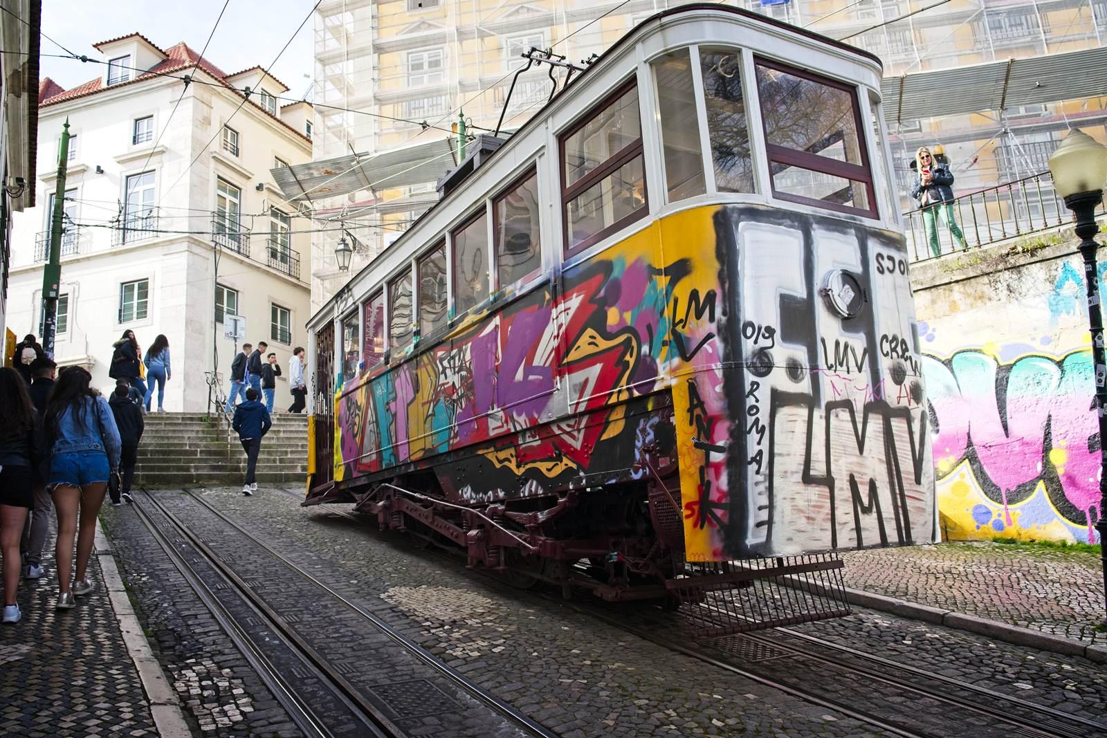 tramwaje lizbona co zobaczyc w lizbonie ciekawe miejsca lizbona